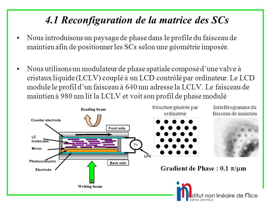 4.1 Reconfiguration de la matrice des SCs Nous introduisons un paysage de phase dans le profile du faisceau de maintien afin de positionner les SCs selon une géométrie imposée.