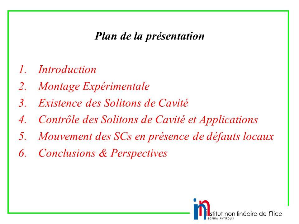 Plan de la présentation 1.Introduction 2.Montage Expérimentale 3.Existence des Solitons de Cavité 4.Contrôle des Solitons de Cavité et Applications 5.