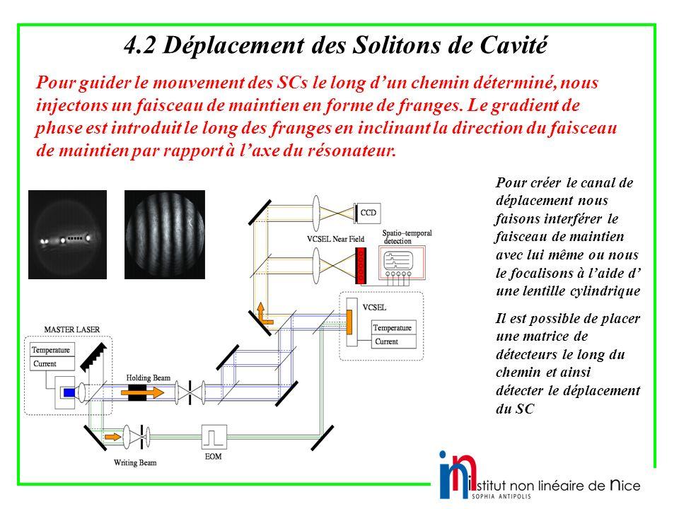 4.2 Déplacement des Solitons de Cavité Pour guider le mouvement des SCs le long dun chemin déterminé, nous injectons un faisceau de maintien en forme de franges.