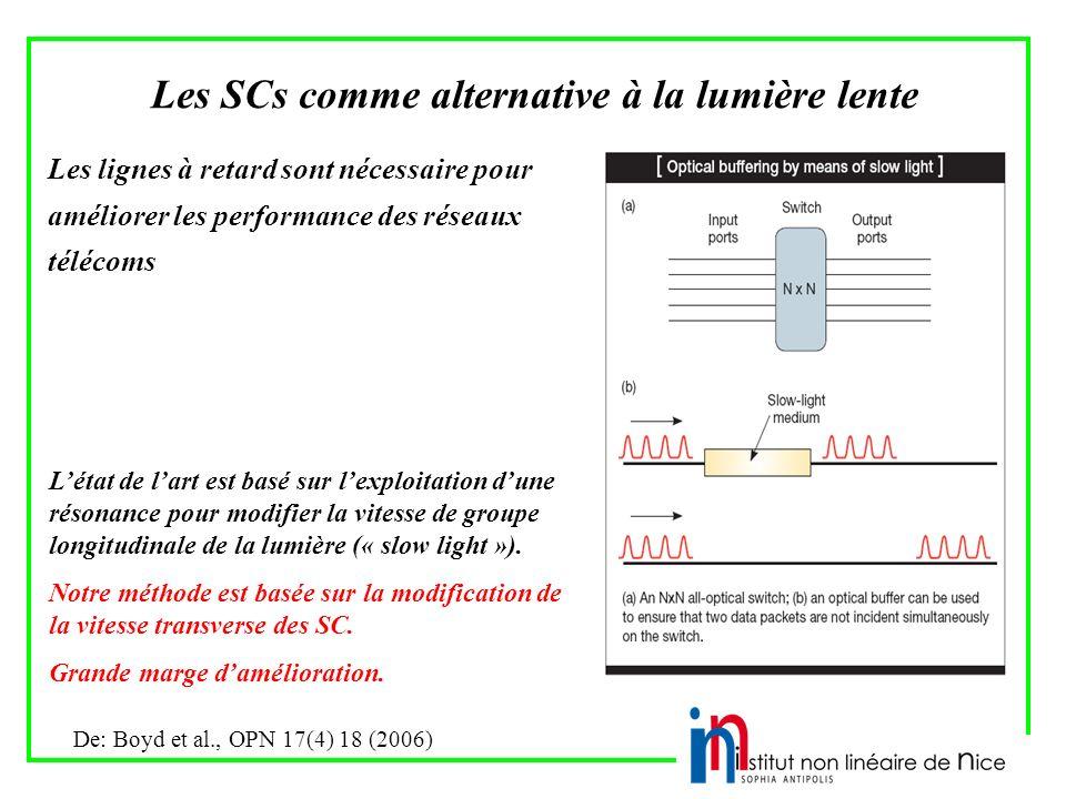Les SCs comme alternative à la lumière lente Les lignes à retard sont nécessaire pour améliorer les performance des réseaux télécoms De: Boyd et al., OPN 17(4) 18 (2006) Létat de lart est basé sur lexploitation dune résonance pour modifier la vitesse de groupe longitudinale de la lumière (« slow light »).