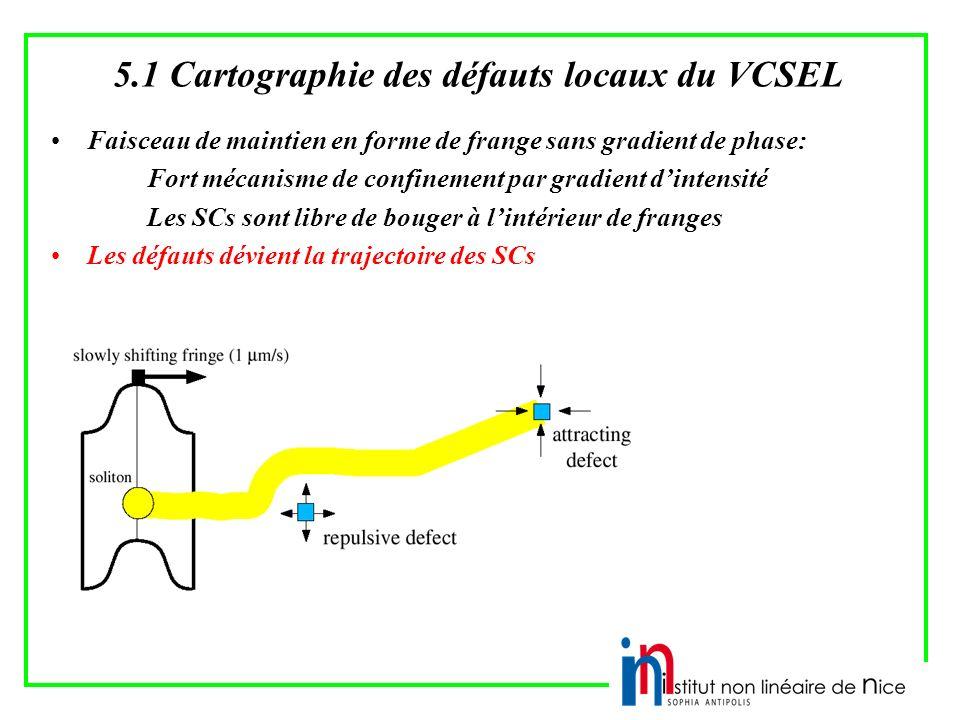 Faisceau de maintien en forme de frange sans gradient de phase: Fort mécanisme de confinement par gradient dintensité Les SCs sont libre de bouger à lintérieur de franges Les défauts dévient la trajectoire des SCs 5.1 Cartographie des défauts locaux du VCSEL