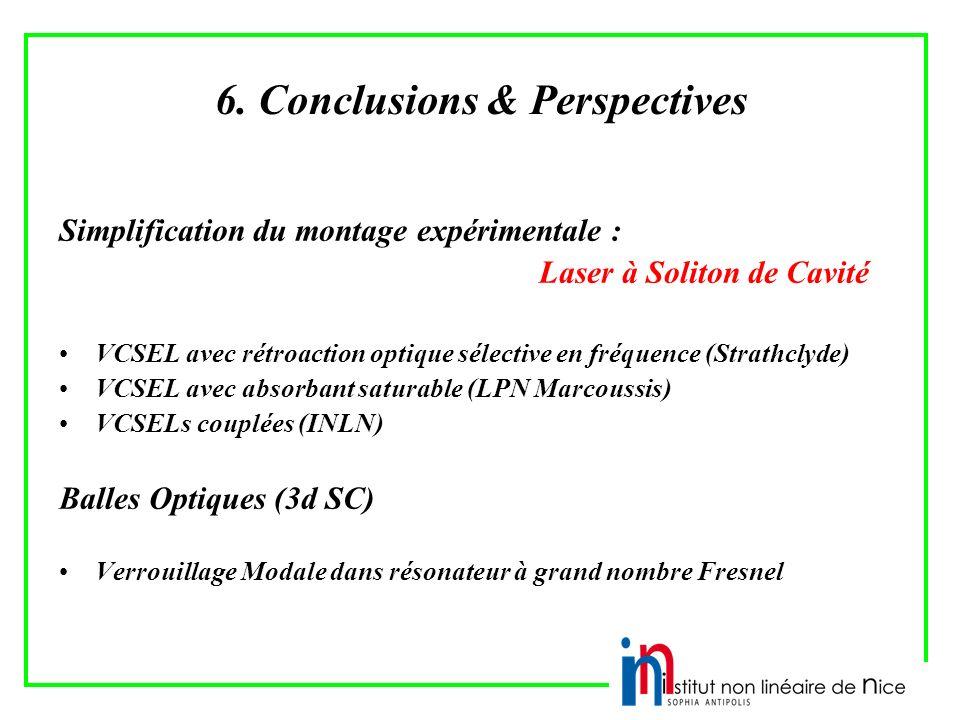 Simplification du montage expérimentale : Laser à Soliton de Cavité VCSEL avec rétroaction optique sélective en fréquence (Strathclyde) VCSEL avec abs