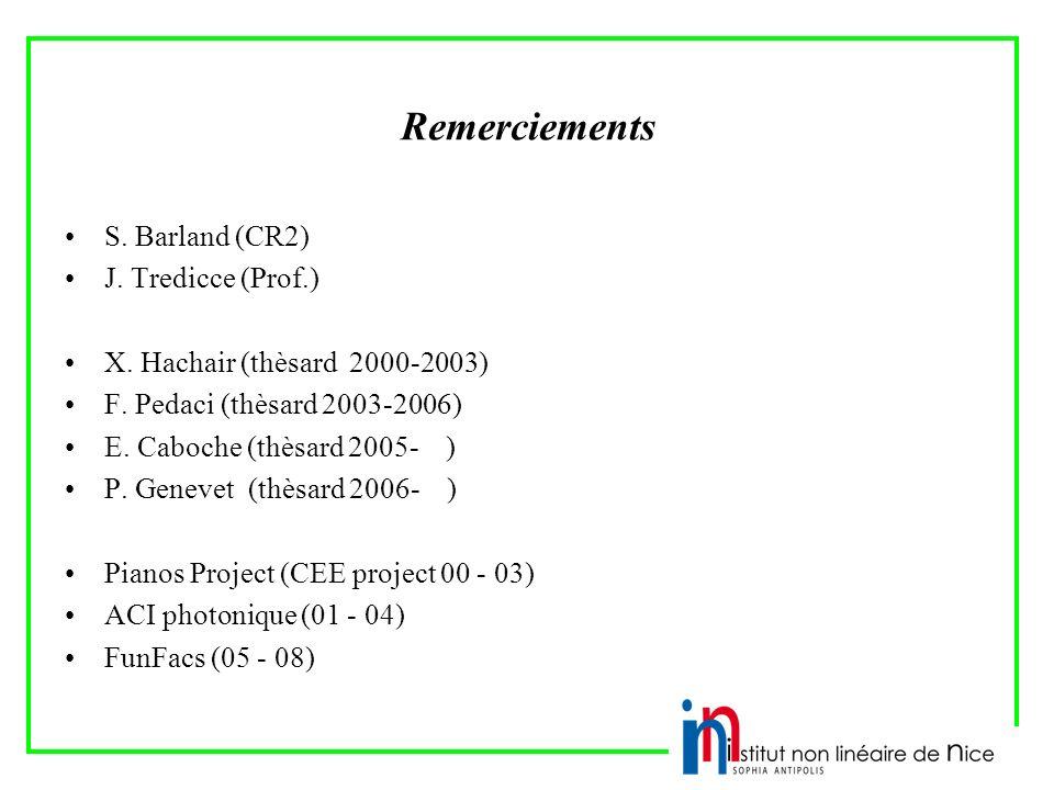 Remerciements S. Barland (CR2) J. Tredicce (Prof.) X. Hachair (thèsard 2000-2003) F. Pedaci (thèsard 2003-2006) E. Caboche (thèsard 2005- ) P. Genevet