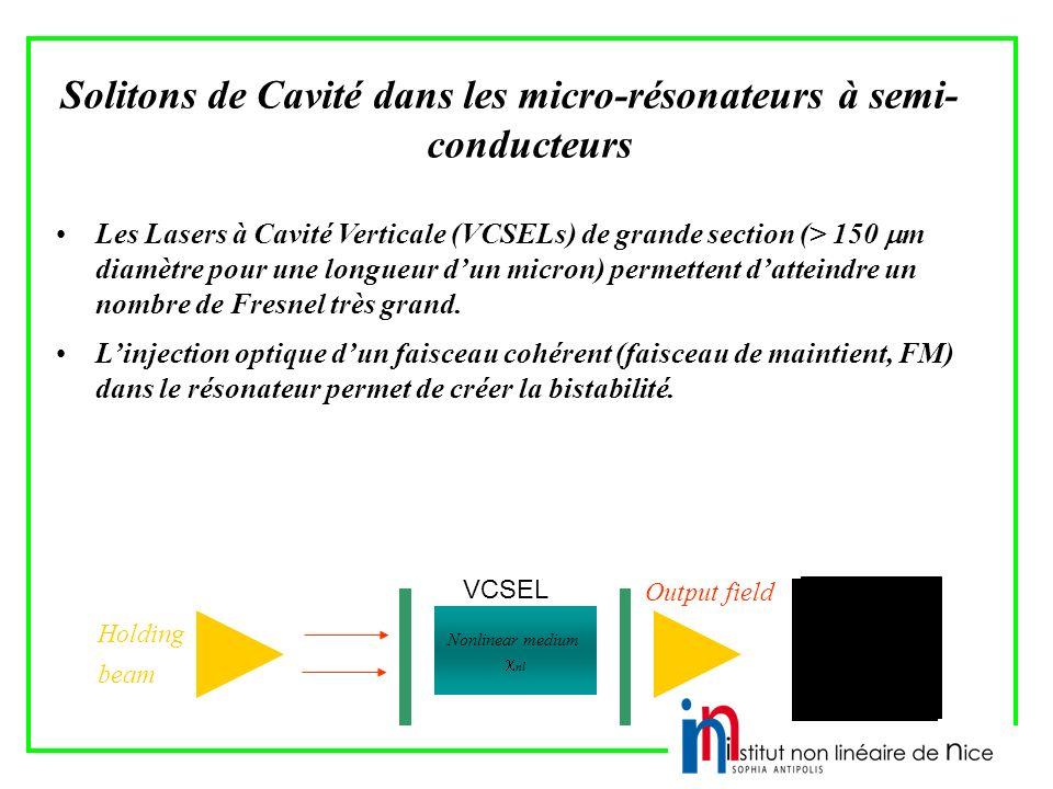 Nonlinear medium nl Holding beam Output field Solitons de Cavité dans les micro-résonateurs à semi- conducteurs Les Lasers à Cavité Verticale (VCSELs) de grande section (> 150 m diamètre pour une longueur dun micron) permettent datteindre un nombre de Fresnel très grand.