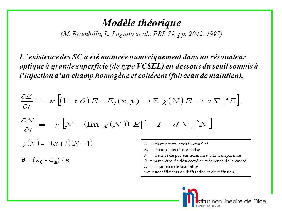 Modèle théorique E = champ intra cavité normalisé E I = champ injecté normalisé N = densité de porteur normalisé à la transparence = paramètre de désaccord en fréquence de la cavité = paramètre de bistabilité a et d=coefficients de diffraction et de diffusion = ( C - in ) / (M.