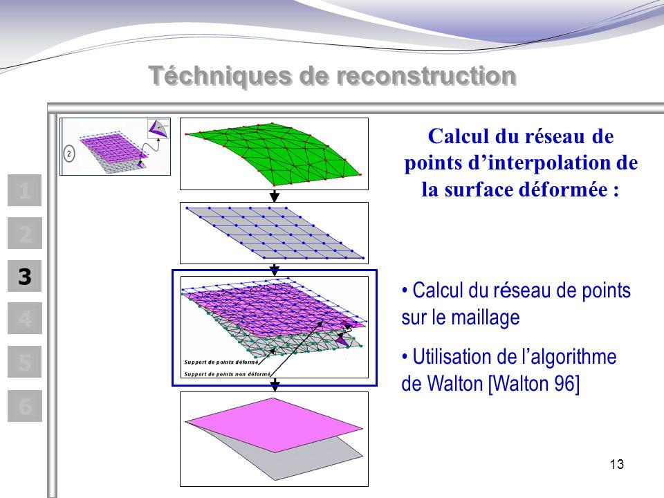 13 Calcul du réseau de points dinterpolation de la surface déformée : Calcul du r é seau de points sur le maillage Utilisation de l algorithme de Walton [Walton 96] Téchniques de reconstruction 1 2 3 4 5 6