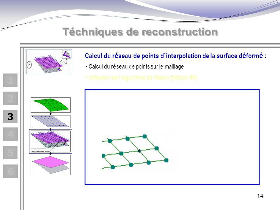 14 Calcul du r é seau de points d interpolation de la surface d é form é : Calcul du r é seau de points sur le maillage Utilisation de l algorithme de Walton [Walton 96] Téchniques de reconstruction 1 2 3 4 5 6