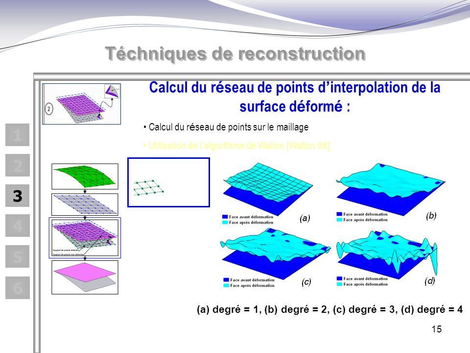 15 Calcul du r é seau de points d interpolation de la surface d é form é : Calcul du r é seau de points sur le maillage Utilisation de l algorithme de