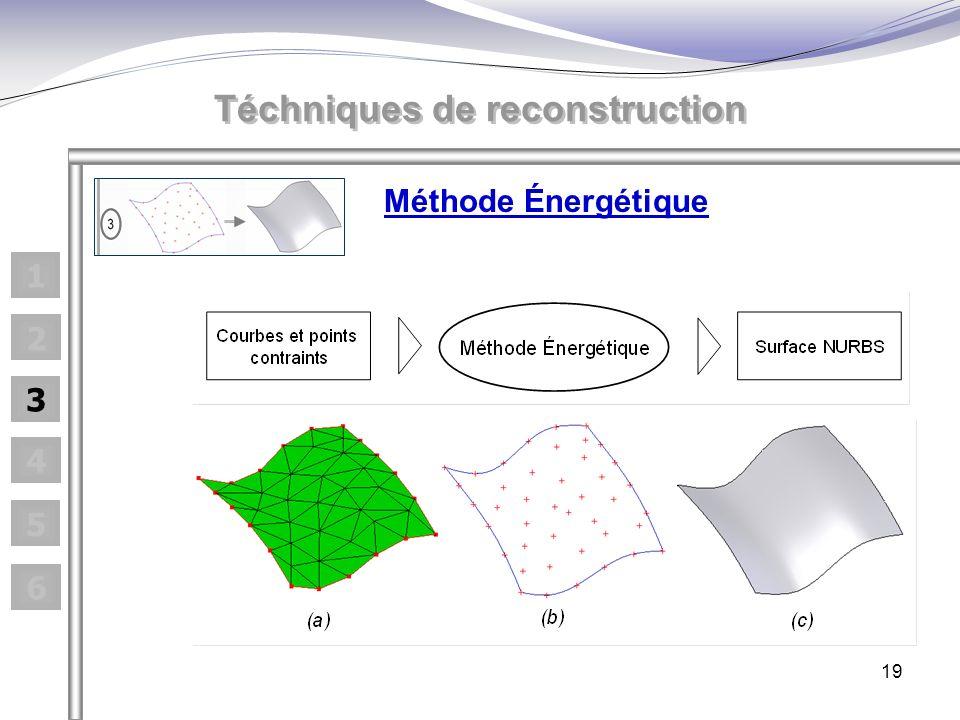 19 Méthode Énergétique Téchniques de reconstruction 1 2 3 4 5 6