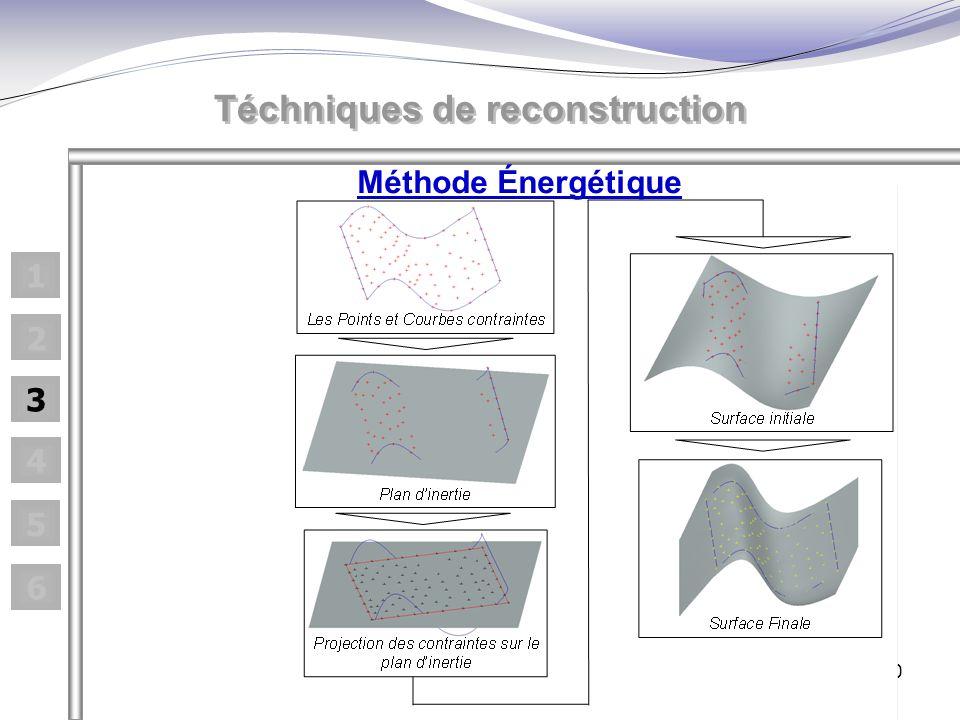 20 Téchniques de reconstruction Méthode Énergétique 1 2 3 4 5 6