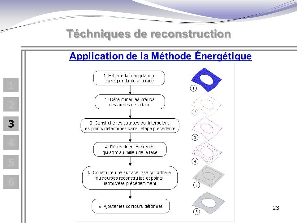 23 Application de la Méthode Énergétique Téchniques de reconstruction 1 2 3 4 5 6