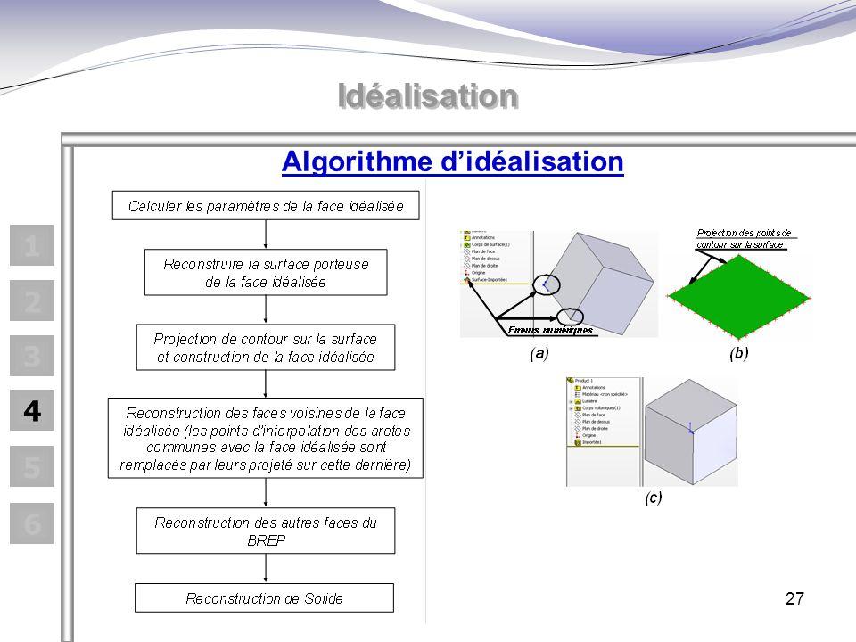 27 Idéalisation 1 2 3 4 5 6 Algorithme didéalisation