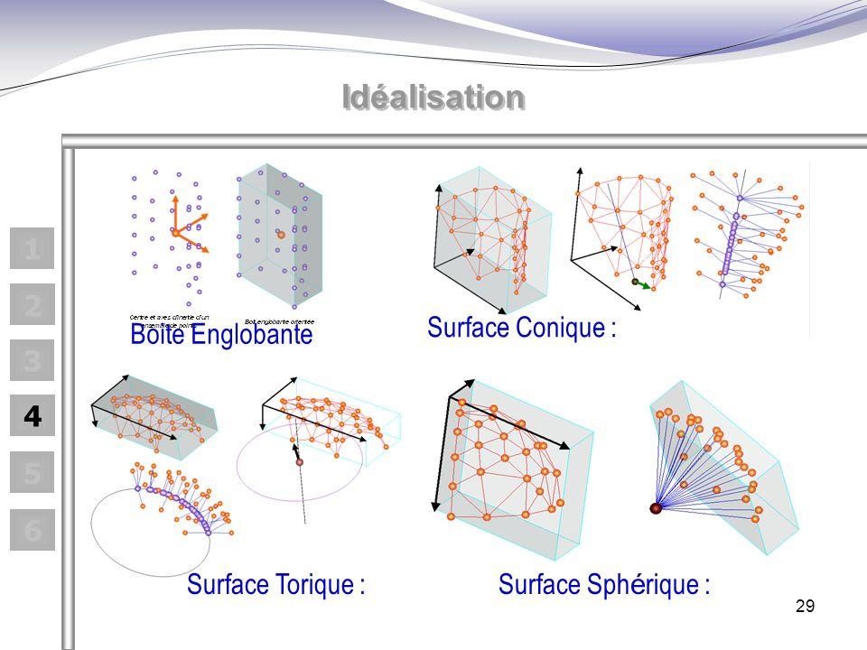 29 Idéalisation Surface Conique : Surface Torique :Surface Sph é rique : Boite Englobante 1 2 3 4 5 6
