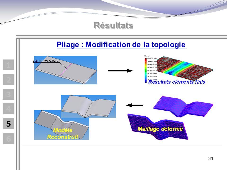 31 Résultats Pliage : Modification de la topologie 1 2 3 4 5 6