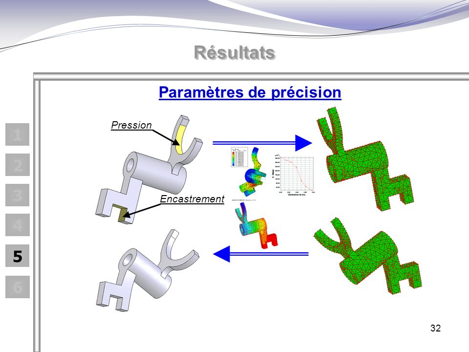 32 Résultats Encastrement Pression Paramètres de précision 1 2 3 4 5 6