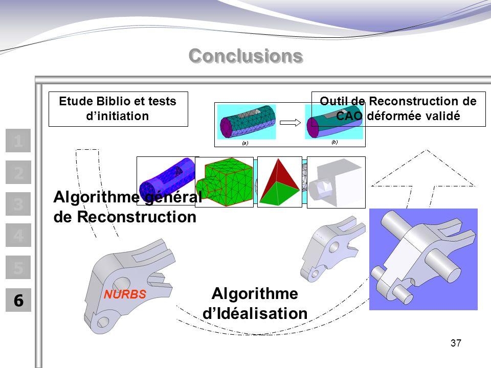 37 1 2 3 4 5 6 Conclusions Etude Biblio et tests dinitiation Algorithme général de Reconstruction Algorithme dIdéalisation Outil de Reconstruction de CAO déformée validé NURBS