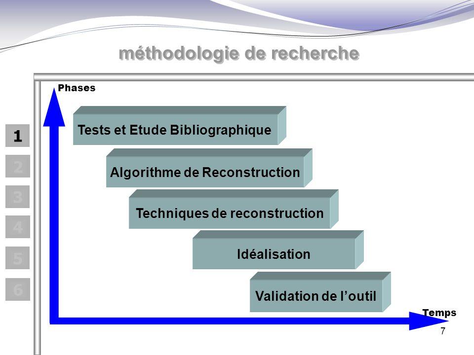 7 méthodologie de recherche Tests et Etude Bibliographique Techniques de reconstruction Algorithme de Reconstruction Idéalisation Validation de loutil Temps Phases 1 2 3 4 5 6
