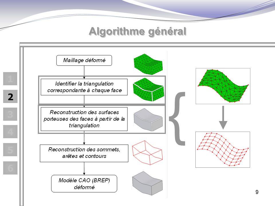 9 { Algorithme général 1 2 3 4 5 6