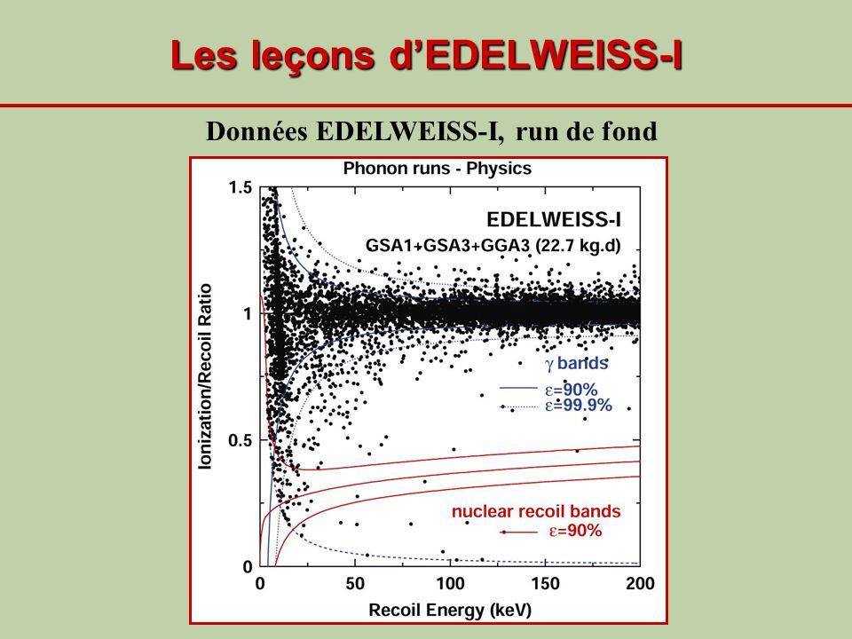 Les leçons dEDELWEISS-I Données EDELWEISS-I, run de fond
