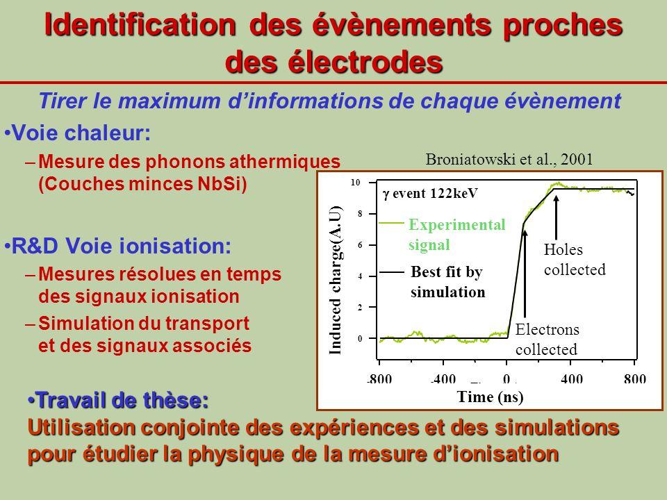 Identification des évènements proches des électrodes Tirer le maximum dinformations de chaque évènement Voie chaleur: –Mesure des phonons athermiques