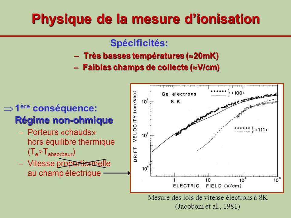 Physique de la mesure dionisation Spécificités: –Très basses températures ( 20mK) –Faibles champs de collecte ( V/cm) Régime non-ohmique 1 ère conséqu