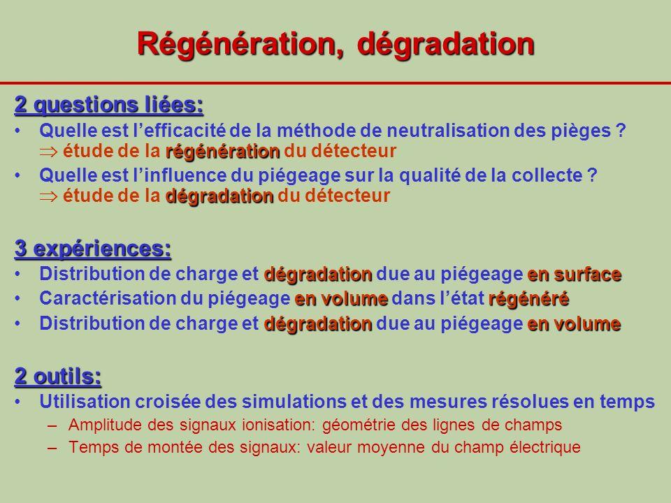 Régénération, dégradation 2 questions liées: régénérationQuelle est lefficacité de la méthode de neutralisation des pièges ? étude de la régénération