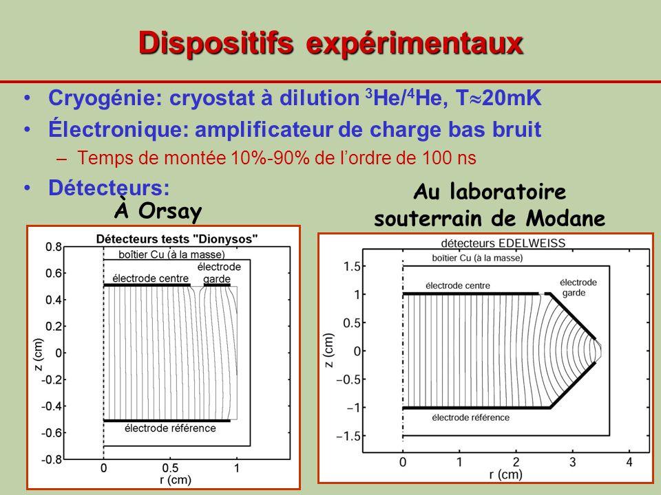 Dispositifs expérimentaux Cryogénie: cryostat à dilution 3 He/ 4 He, T 20mK Électronique: amplificateur de charge bas bruit –Temps de montée 10%-90% d