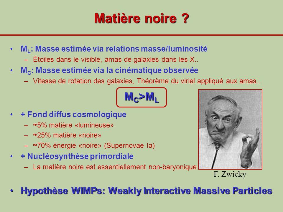 Matière noire ? M L : Masse estimée via relations masse/luminosité –Étoiles dans le visible, amas de galaxies dans les X.. M C : Masse estimée via la