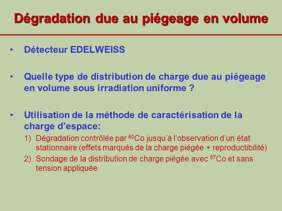 Dégradation due au piégeage en volume Détecteur EDELWEISS Quelle type de distribution de charge due au piégeage en volume sous irradiation uniforme ?