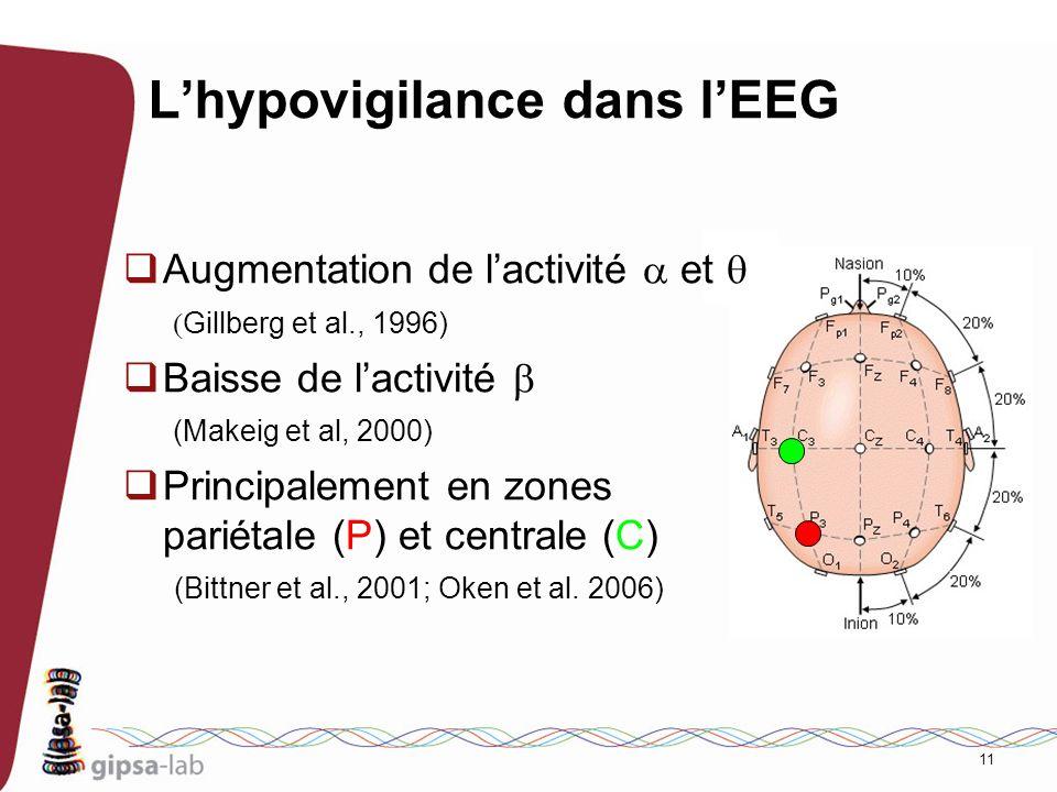11 Lhypovigilance dans lEEG Augmentation de lactivité et Gillberg et al., 1996) Baisse de lactivité (Makeig et al, 2000) Principalement en zones parié