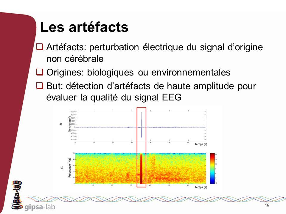 16 Les artéfacts Artéfacts: perturbation électrique du signal dorigine non cérébrale Origines: biologiques ou environnementales But: détection dartéfa