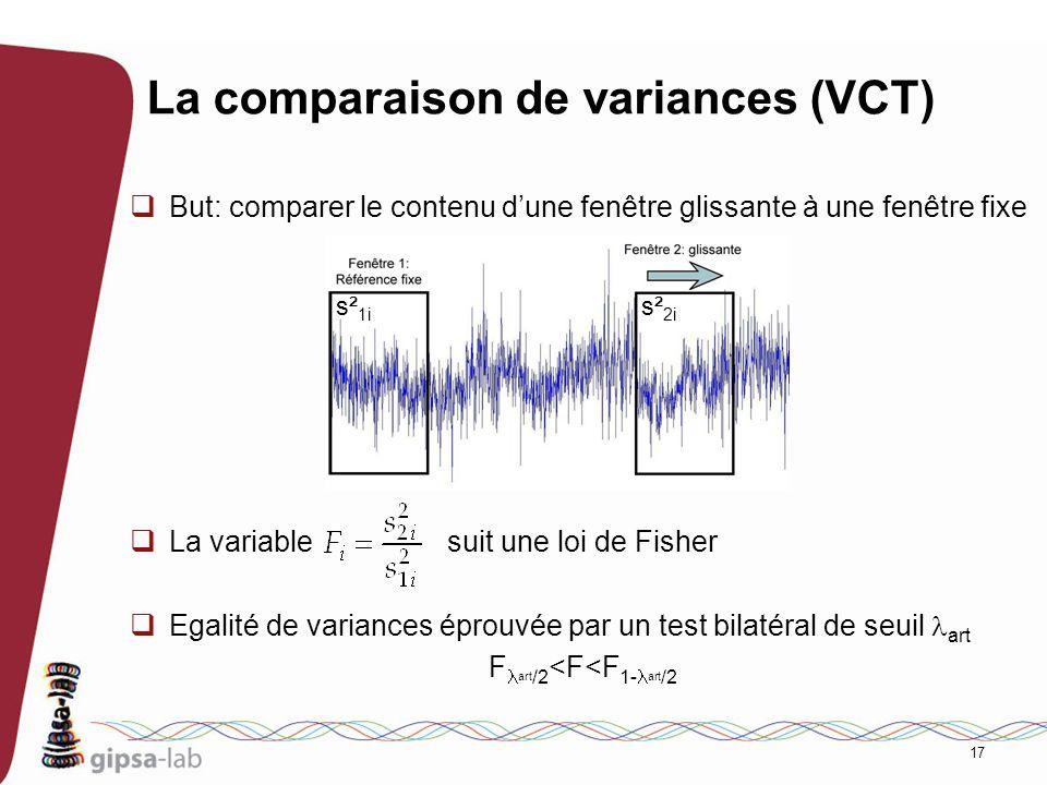 17 La comparaison de variances (VCT) But: comparer le contenu dune fenêtre glissante à une fenêtre fixe La variable suit une loi de Fisher Egalité de