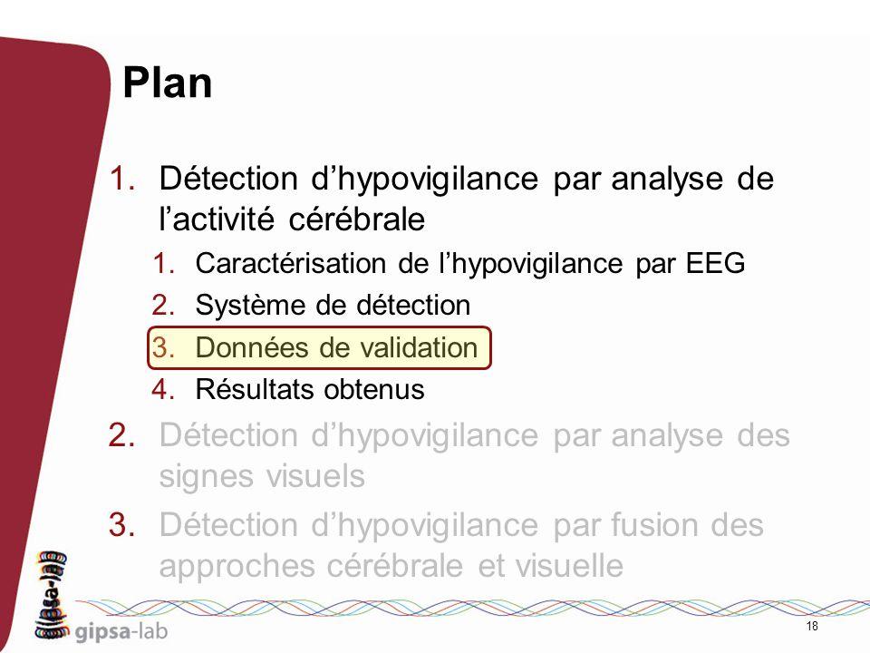 18 Plan 1.Détection dhypovigilance par analyse de lactivité cérébrale 1.Caractérisation de lhypovigilance par EEG 2.Système de détection 3.Données de