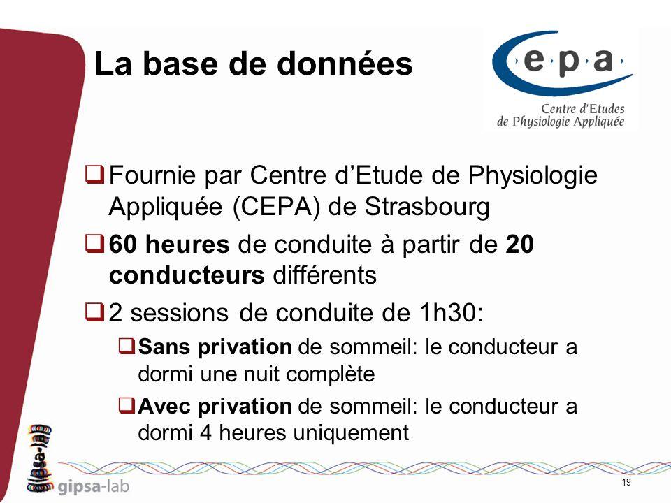19 La base de données Fournie par Centre dEtude de Physiologie Appliquée (CEPA) de Strasbourg 60 heures de conduite à partir de 20 conducteurs différe