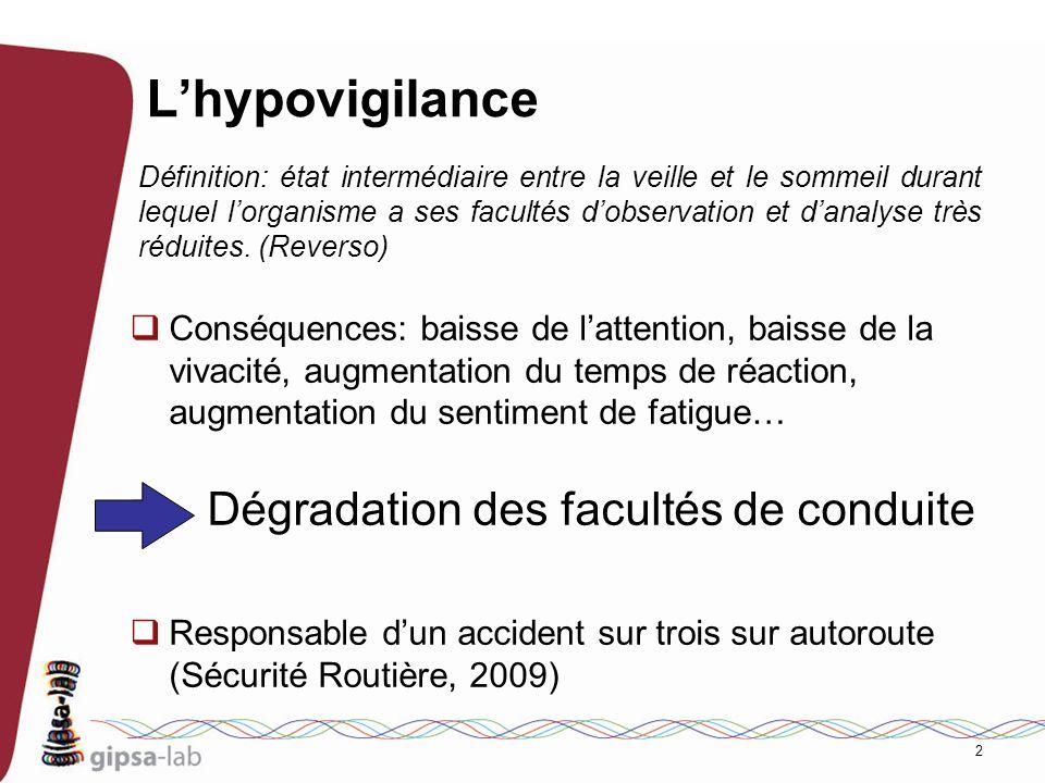 Détection dhypovigilance par analyse des signes visuels
