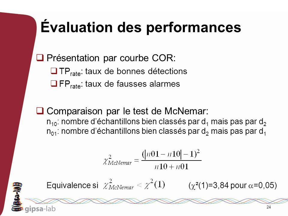 24 Évaluation des performances Présentation par courbe COR: TP rate : taux de bonnes détections FP rate : taux de fausses alarmes Comparaison par le t