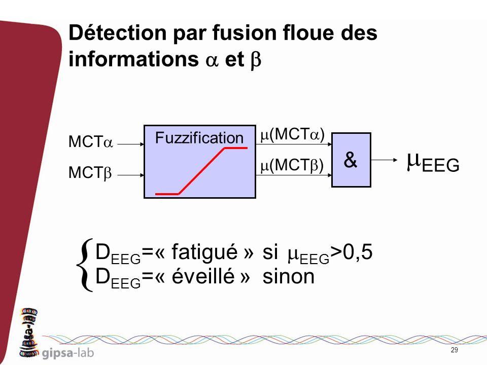 29 Détection par fusion floue des informations et MCT Fuzzification (MCT ) & EEG D EEG =« fatigué »si EEG >0,5 D EEG =« éveillé »sinon {