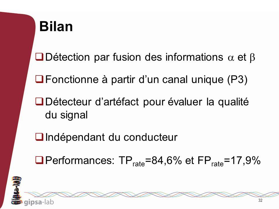 32 Bilan Détection par fusion des informations et Fonctionne à partir dun canal unique (P3) Détecteur dartéfact pour évaluer la qualité du signal Indé