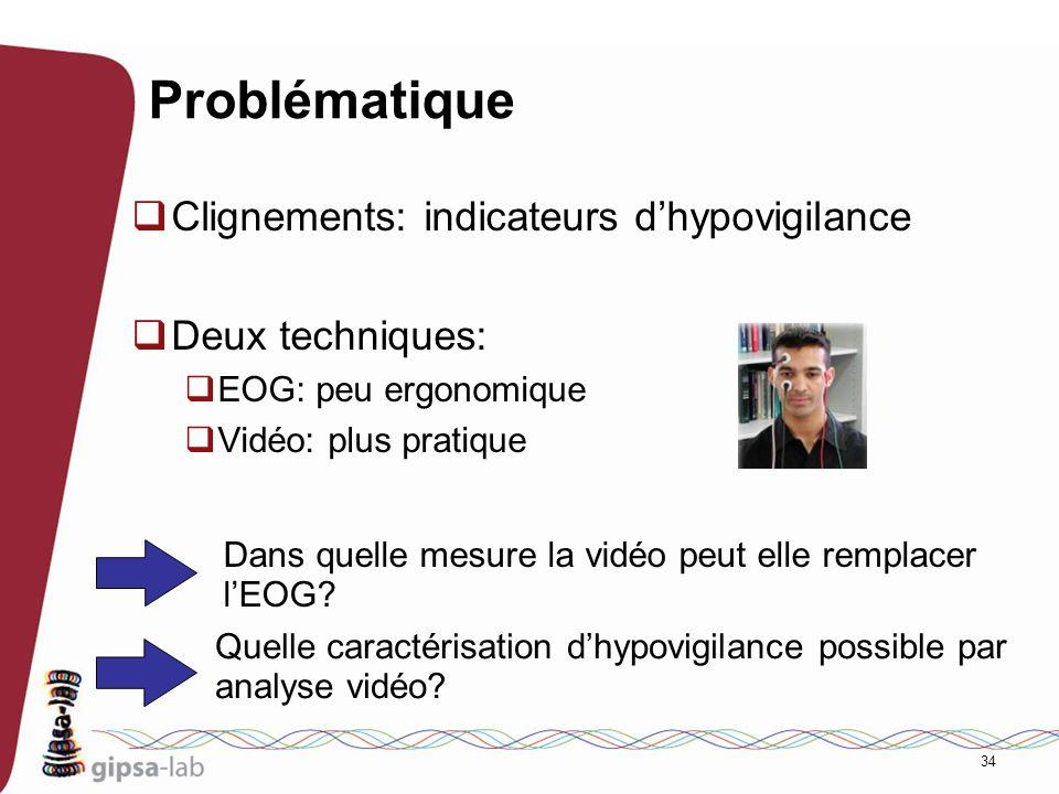 34 Problématique Clignements: indicateurs dhypovigilance Deux techniques: EOG: peu ergonomique Vidéo: plus pratique Dans quelle mesure la vidéo peut e