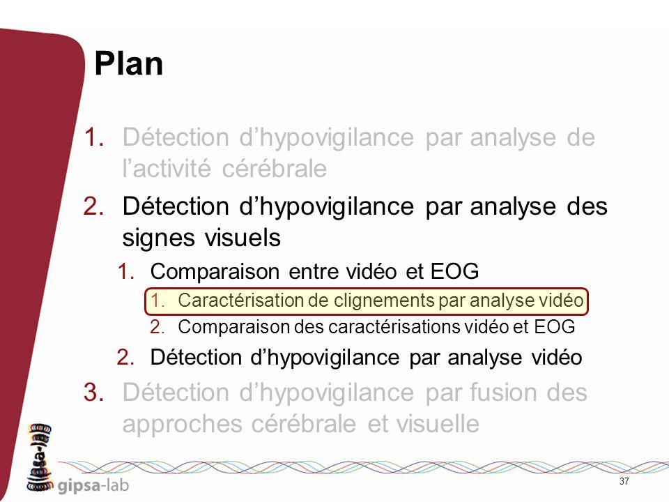 37 Plan 1.Détection dhypovigilance par analyse de lactivité cérébrale 2.Détection dhypovigilance par analyse des signes visuels 1.Comparaison entre vi