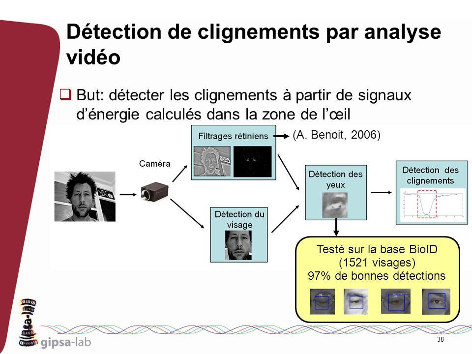 38 Détection de clignements par analyse vidéo But: détecter les clignements à partir de signaux dénergie calculés dans la zone de lœil (A. Benoit, 200
