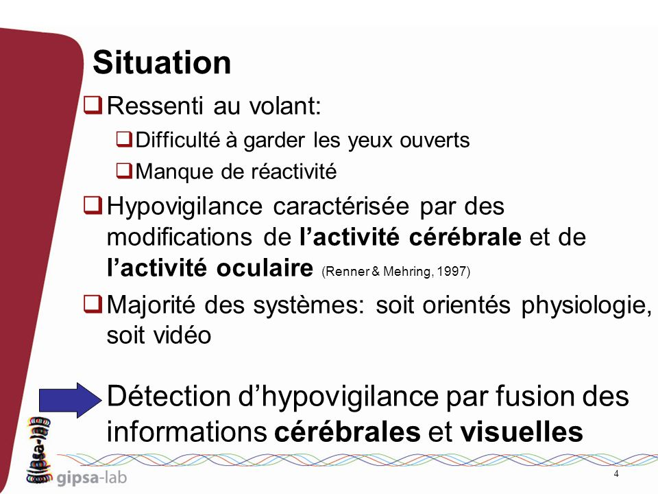 4 Situation Ressenti au volant: Difficulté à garder les yeux ouverts Manque de réactivité Hypovigilance caractérisée par des modifications de lactivit