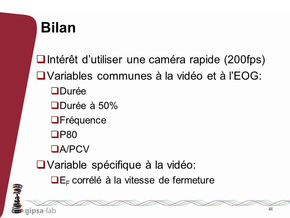 46 Bilan Intérêt dutiliser une caméra rapide (200fps) Variables communes à la vidéo et à lEOG: Durée Durée à 50% Fréquence P80 A/PCV Variable spécifiq