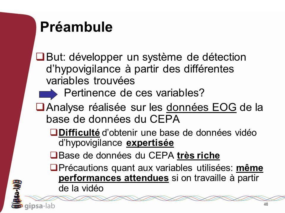 48 Préambule But: développer un système de détection dhypovigilance à partir des différentes variables trouvées Pertinence de ces variables? Analyse r