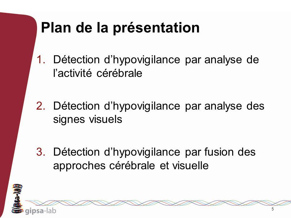 36 Plan 1.Détection dhypovigilance par analyse de lactivité cérébrale 2.Détection dhypovigilance par analyse des signes visuels 1.Comparaison entre vidéo et EOG 2.Détection dhypovigilance par analyse vidéo 3.Détection dhypovigilance par fusion des approches cérébrale et visuelle
