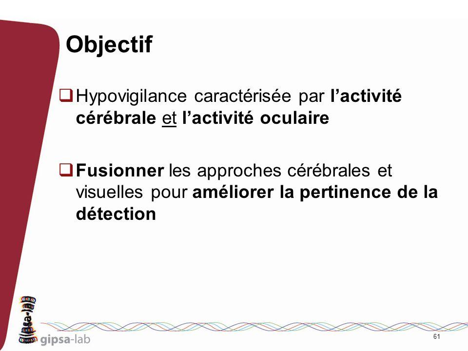 61 Objectif Hypovigilance caractérisée par lactivité cérébrale et lactivité oculaire Fusionner les approches cérébrales et visuelles pour améliorer la