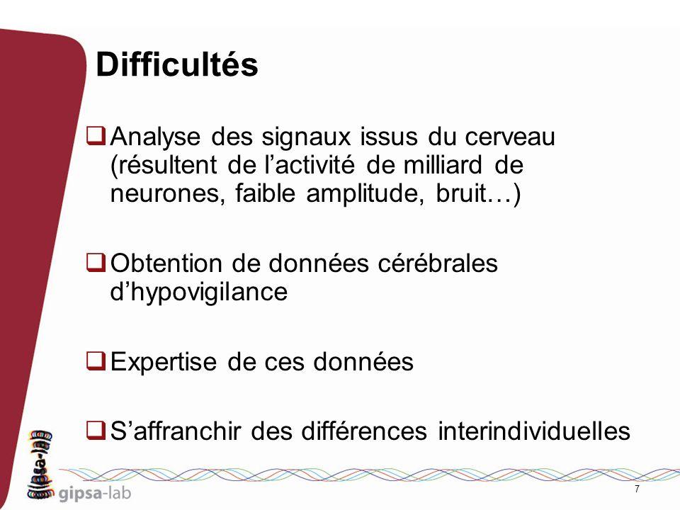 7 Difficultés Analyse des signaux issus du cerveau (résultent de lactivité de milliard de neurones, faible amplitude, bruit…) Obtention de données cér