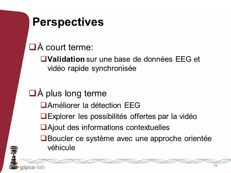 71 Perspectives À court terme: Validation sur une base de données EEG et vidéo rapide synchronisée À plus long terme Améliorer la détection EEG Explor