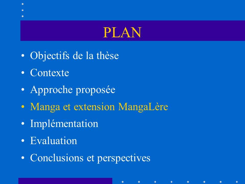 PLAN Objectifs de la thèse Contexte Approche proposée Manga et extension MangaLère Implémentation Evaluation Conclusions et perspectives
