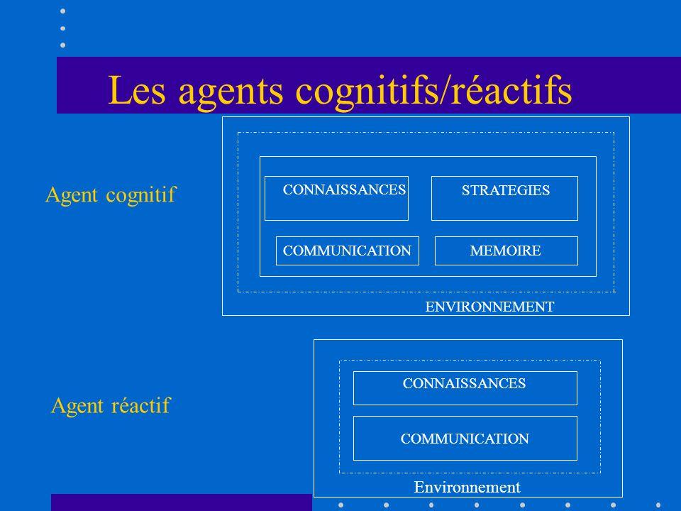 Les agents cognitifs/réactifs ENVIRONNEMENT MEMOIRE CONNAISSANCES COMMUNICATION STRATEGIES Environnement CONNAISSANCES COMMUNICATION Agent cognitif Ag
